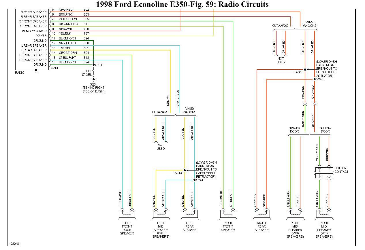 ford econoline radio wiring diagram Download-Lpg Wiring Diagram Ford Lpg  Diagrams Database Radio Harness