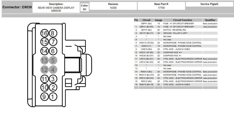 Ford F150 Backup Camera Wiring Diagram Collection | Wiring Diagram ...