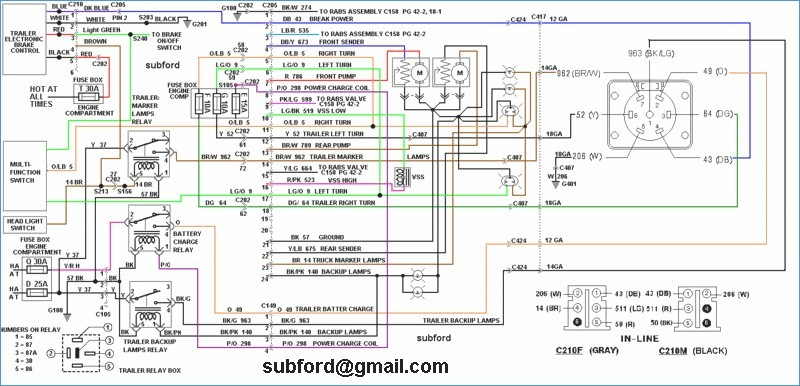 ford f350 trailer wiring diagram sample wiring diagram sample rh faceitsalon com ford f250 trailer wiring diagram 2005 ford f350 trailer wiring diagram
