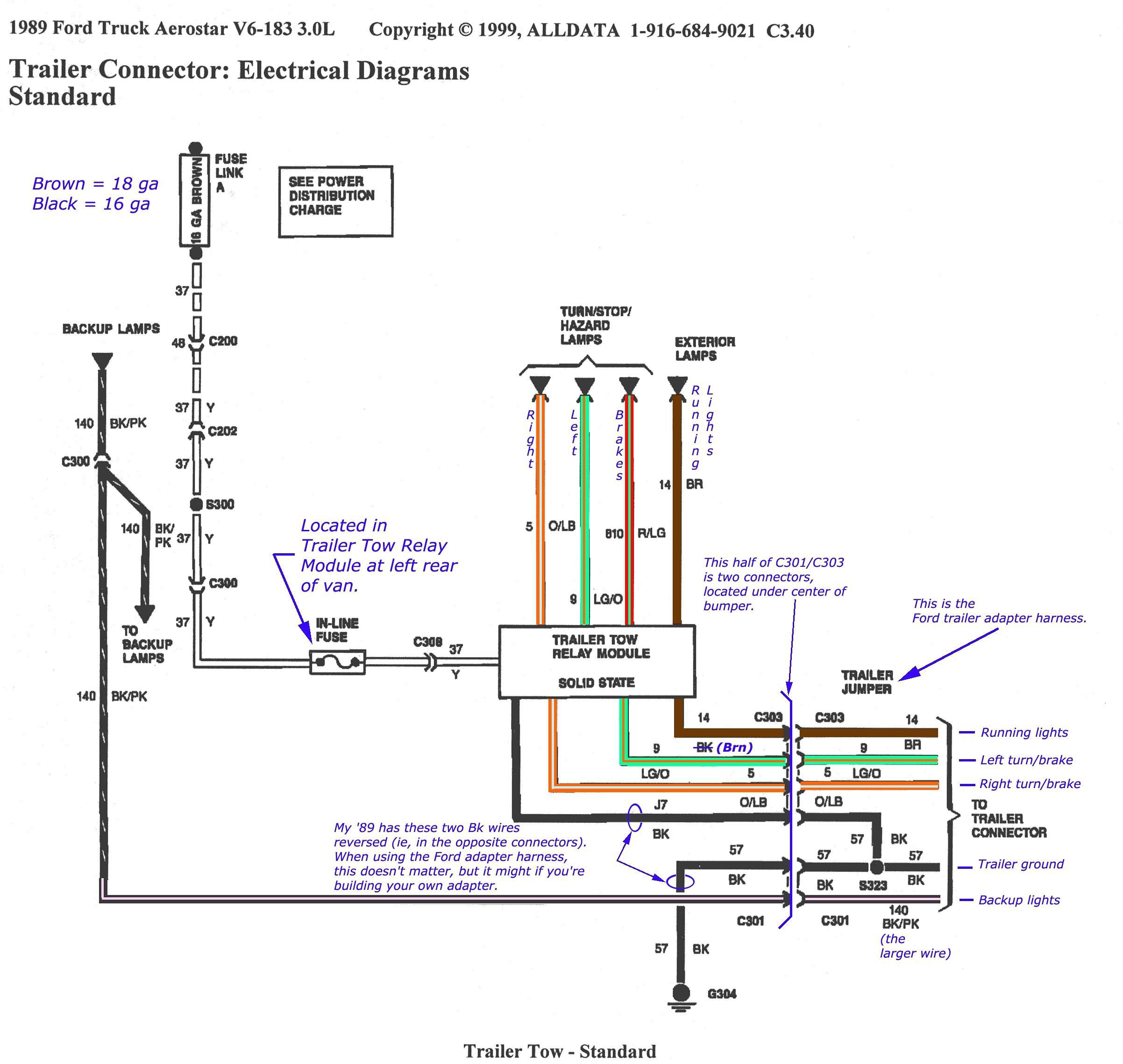 Ford Expedition Trailer Wiring Diagram gmc yukon trailer ... on