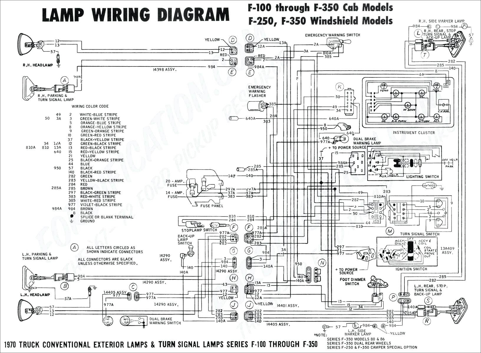 Ford F350 Trailer Wiring Diagram Sample Towing Lights Collection Semi Unique F150 Download