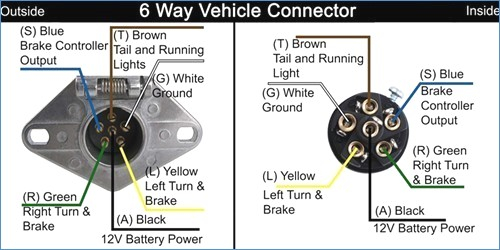 ford trailer wiring diagram Download-Wiring Diagram For 1949 51 Ford Od Wiring Pinterest 18-f
