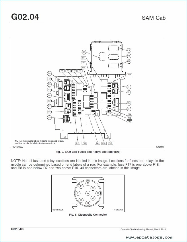freightliner cascadia wiring diagrams wire center u2022 rh icodaily co