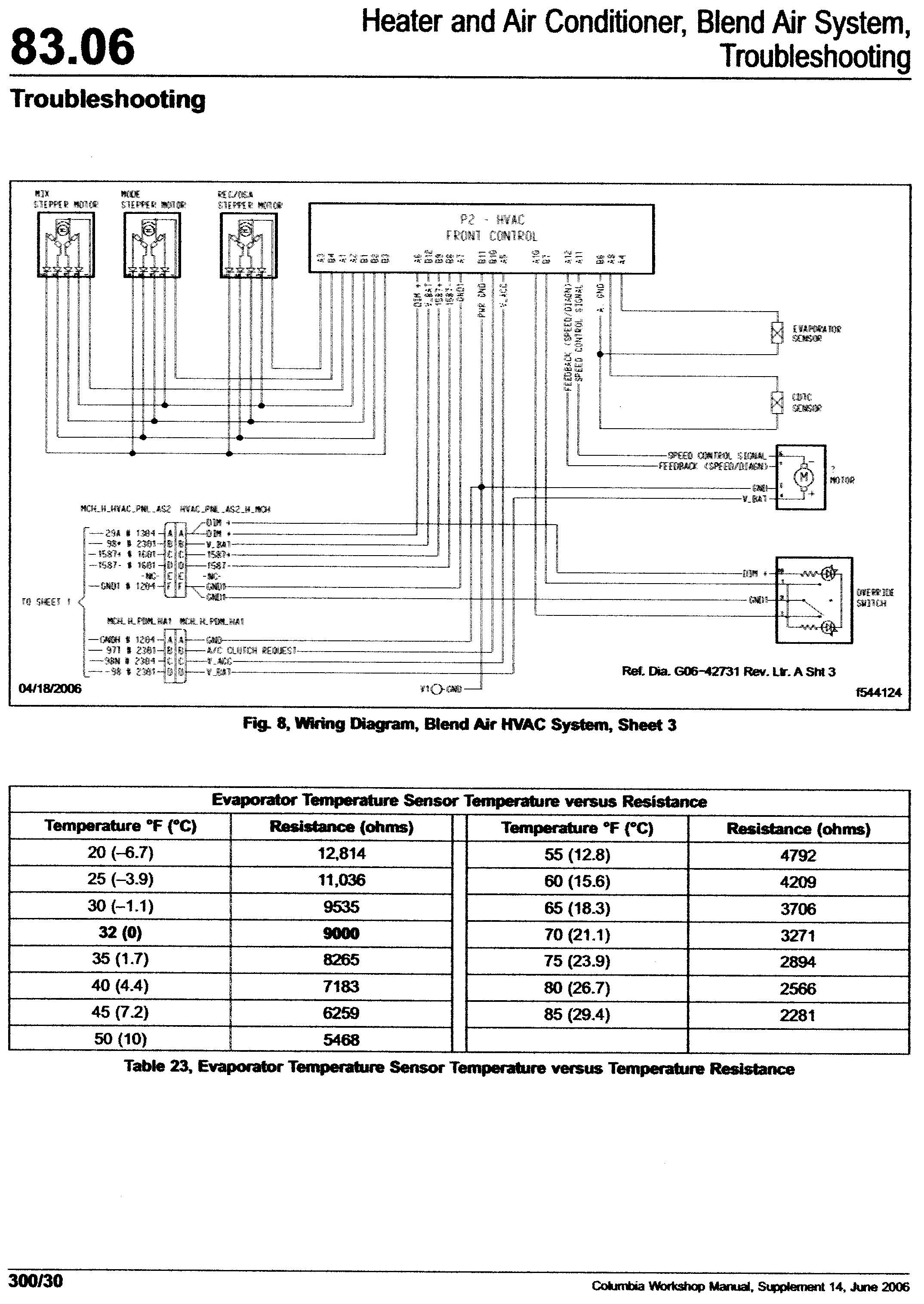 2001 freightliner wiring schematics electrical diagrams forum u2022 rh jimmellon co uk
