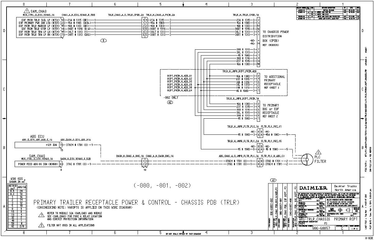Freightliner Fl80 Fuse Panel Diagram Trusted Wiring Box Labels Century Data Diagrams U2022 2000 Fl70