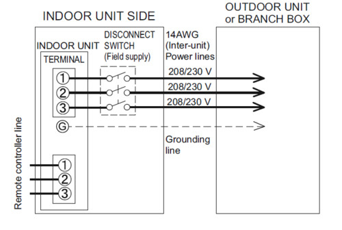 fujitsu mini split heat pump wiring diagram Collection-Ac Disconnect Wiring Diagram Luxury Delighted Carrier. DOWNLOAD. Wiring Diagram ...
