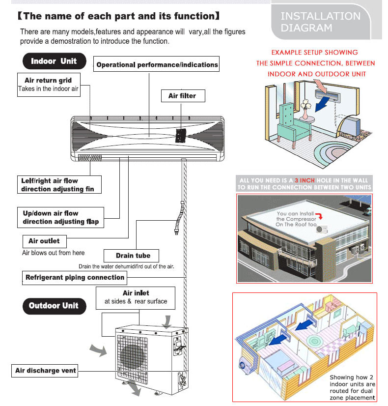 Fujitsu Mini Split Heat Pump Wiring Diagram Download