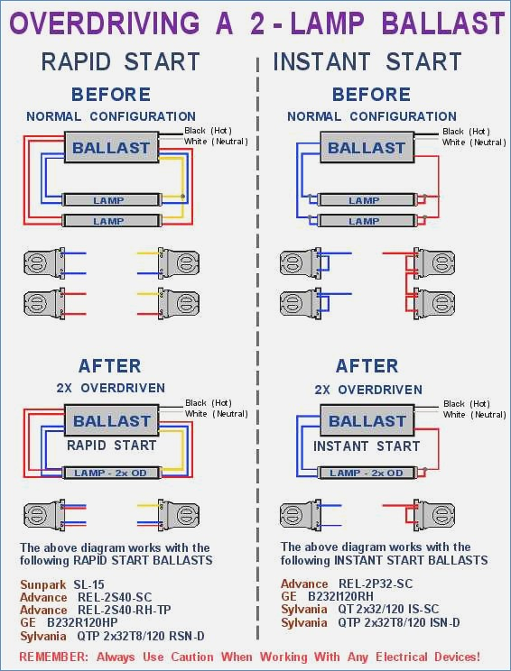 fulham ballast wiring diagram Download-Wh3 120 L Wiring Diagram New Fine Fulham Ballast Wiring Diagram Ideas Electrical Circuit 12-o