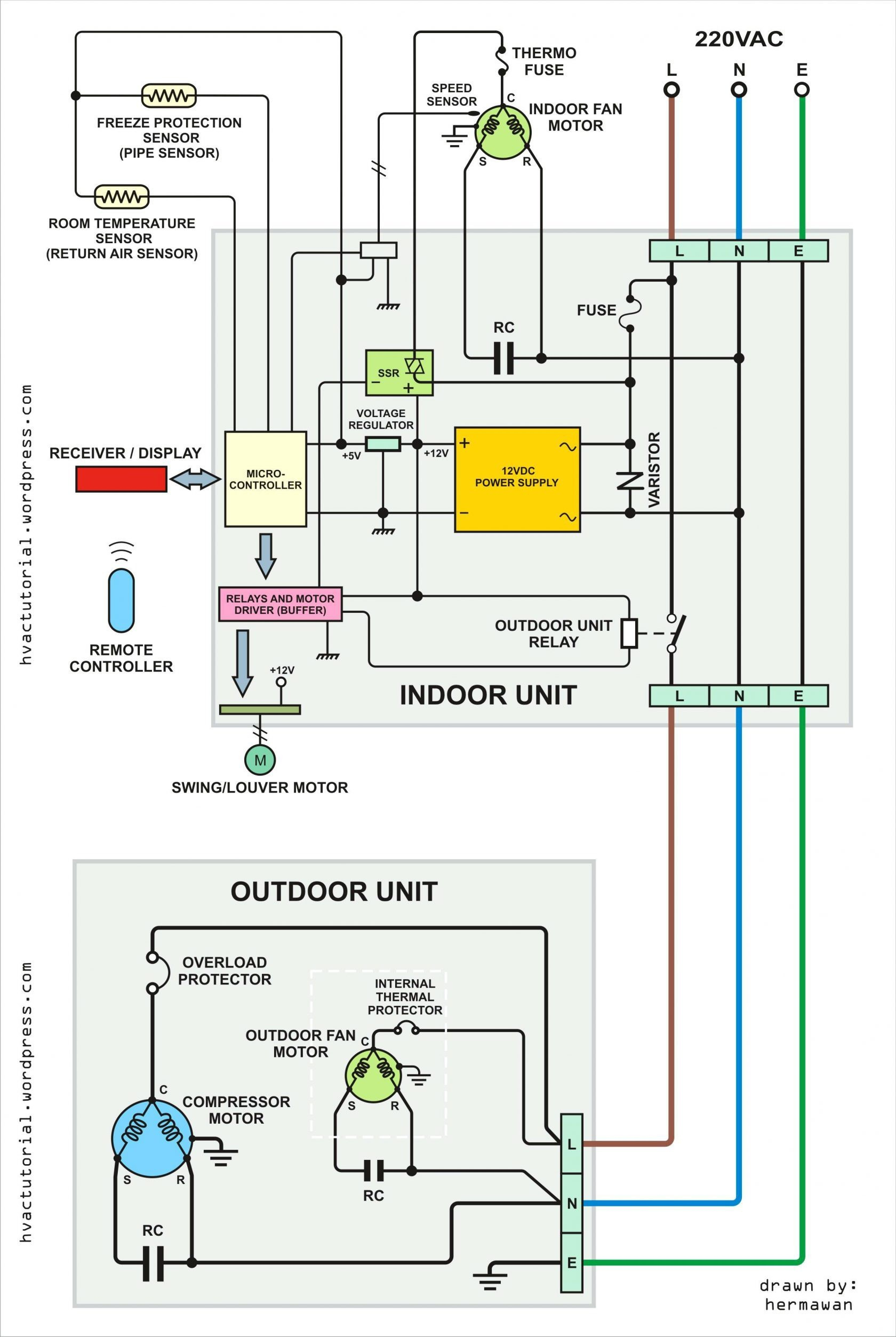 furnace blower motor wiring diagram Collection-Furnace Blower Motor Wiring Diagram Inspirational Category Wiring 0 5-f