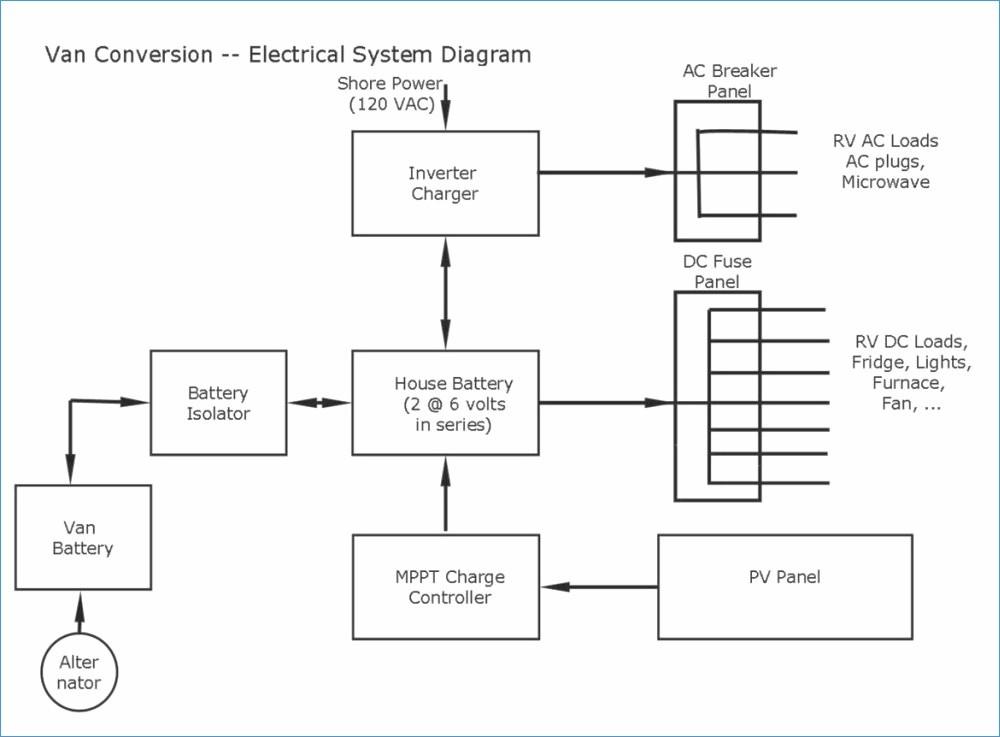 furnace wiring diagram Download-Wiring Diagram Od Rv Park – Jmcdonaldfo 10-s