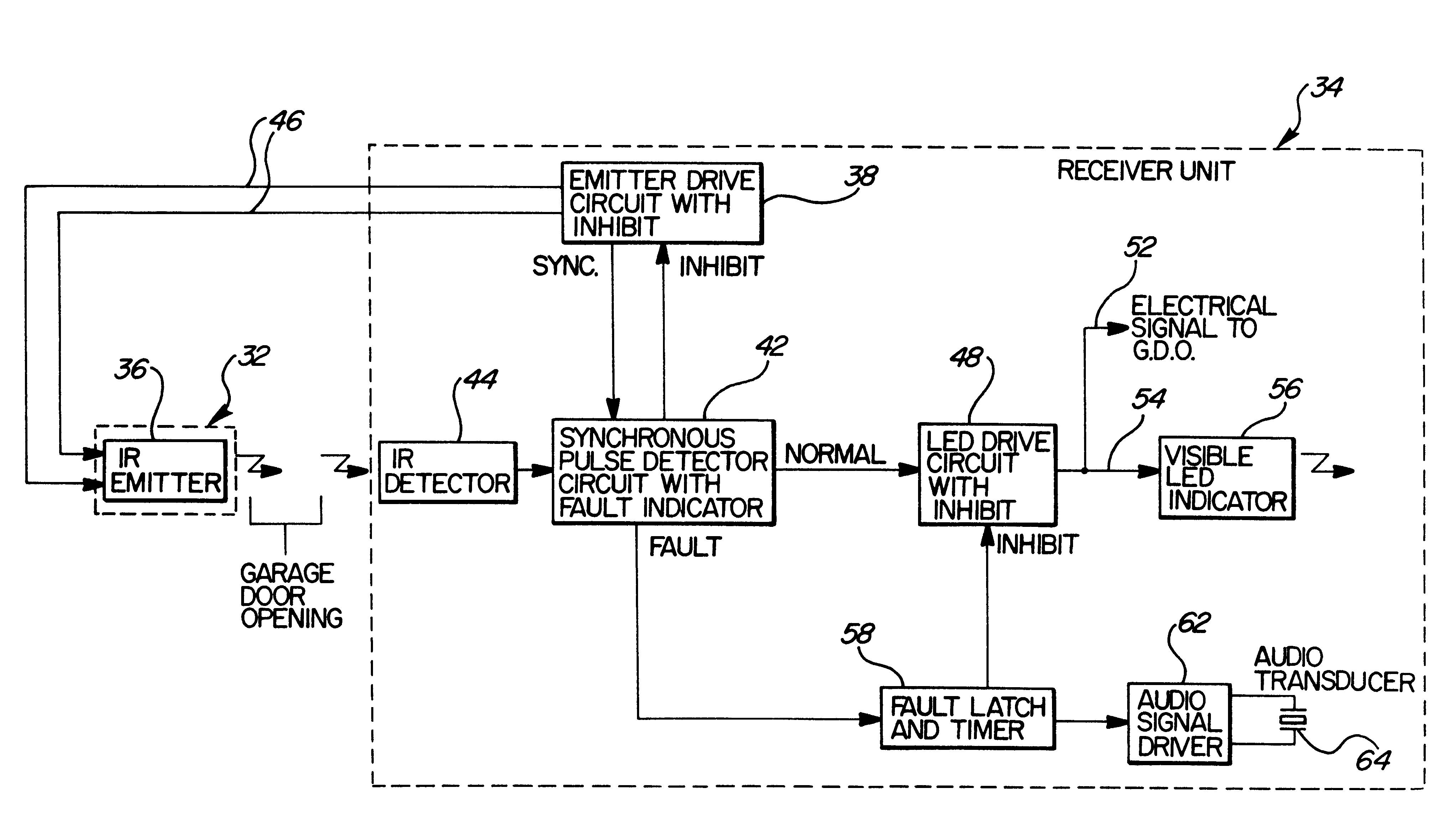 garage door sensor wiring diagram collection wiring. Black Bedroom Furniture Sets. Home Design Ideas
