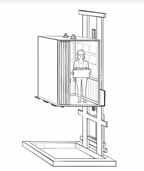 garaventa genesis wiring diagram Download-Save expenses by installing residential home elevators direct from the manufacturer REMI provides residential & 6-t