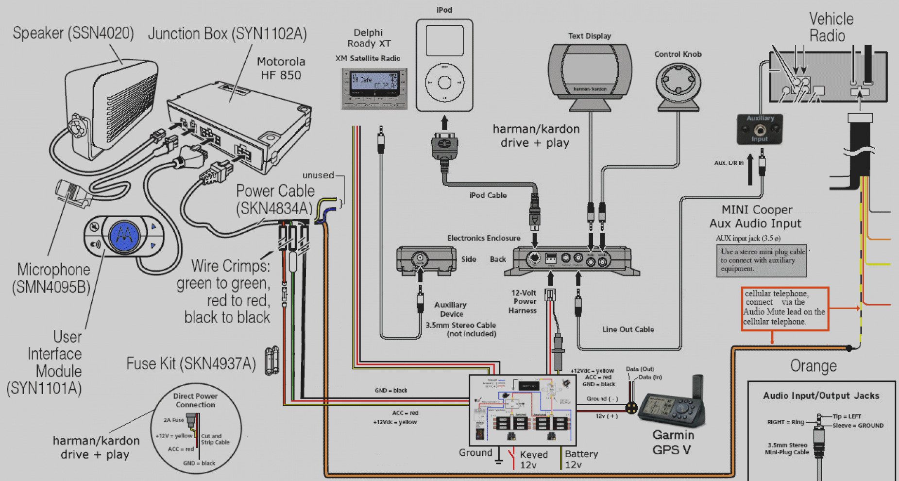 Garmin Wiring Harness Diagrams Diagram Services For Xlr Ntro 740s Collection Sample Rh Faceitsalon Com 4 Wire Telephone
