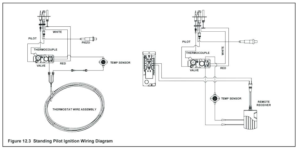 gas fireplace wiring diagram Collection-Fireplace Gas Valve Key Gas Fireplace Gas Valve How To Determine What Remote Works For You Gas Fireplace Valve Key Gas Fireplace Valve Key 9-e