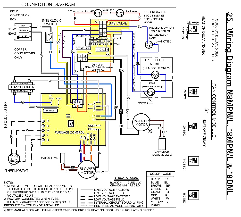 Carrier Furnace Circuit Board Wiring Schematic Diagrams Hh84aa017 Diagram Control Trusted U2022 Oil
