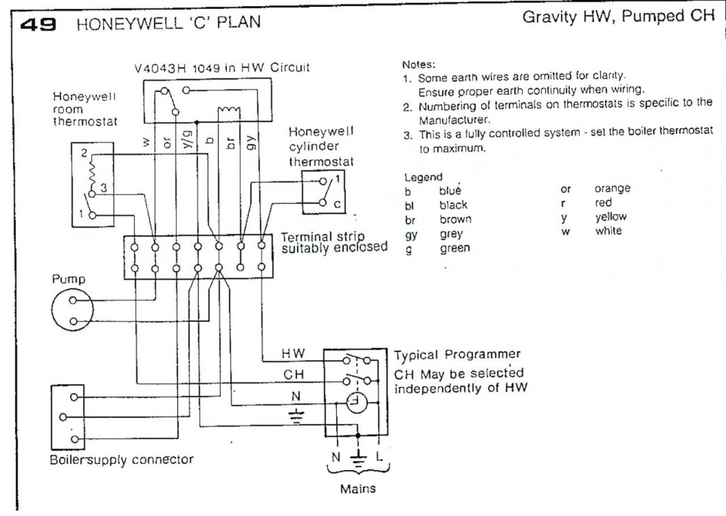 Gas Furnace Control Board Wiring Diagram Gallery | Wiring ... on