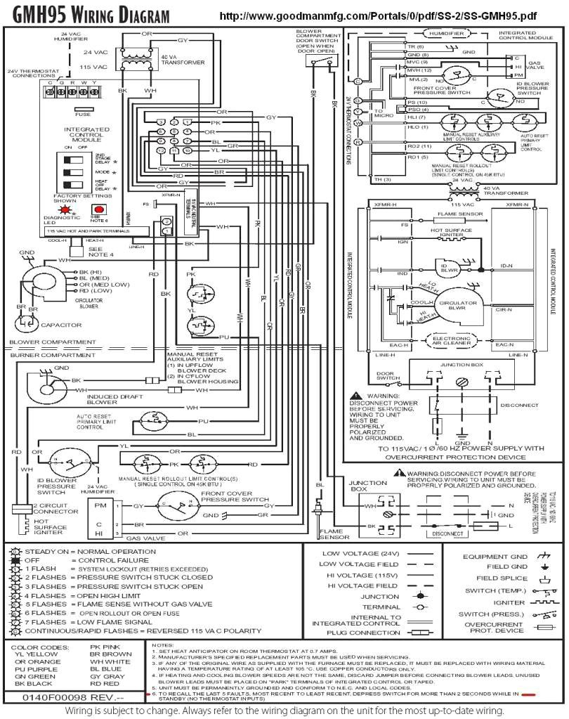 Gas Furnace Control Board Wiring Diagram Gallery Wiring