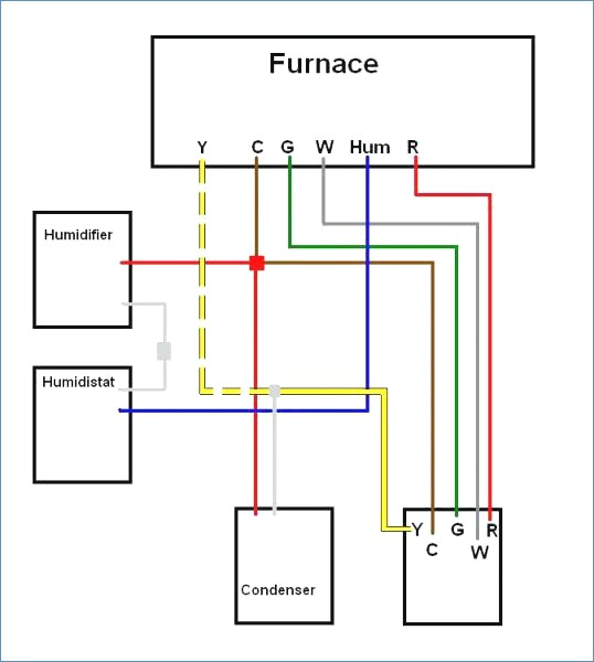 gas furnace thermostat wiring diagram Download-Amazing Carrier Thermostat Wiring Diagram Everything You 1-e