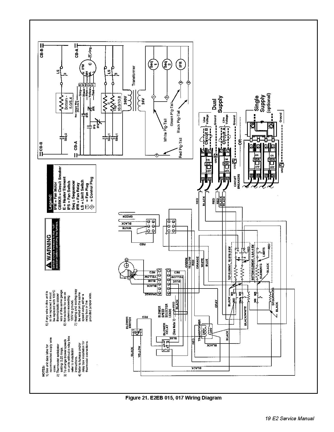 Gas Furnace Wiring Diagram Pdf Collection Wiring Diagram