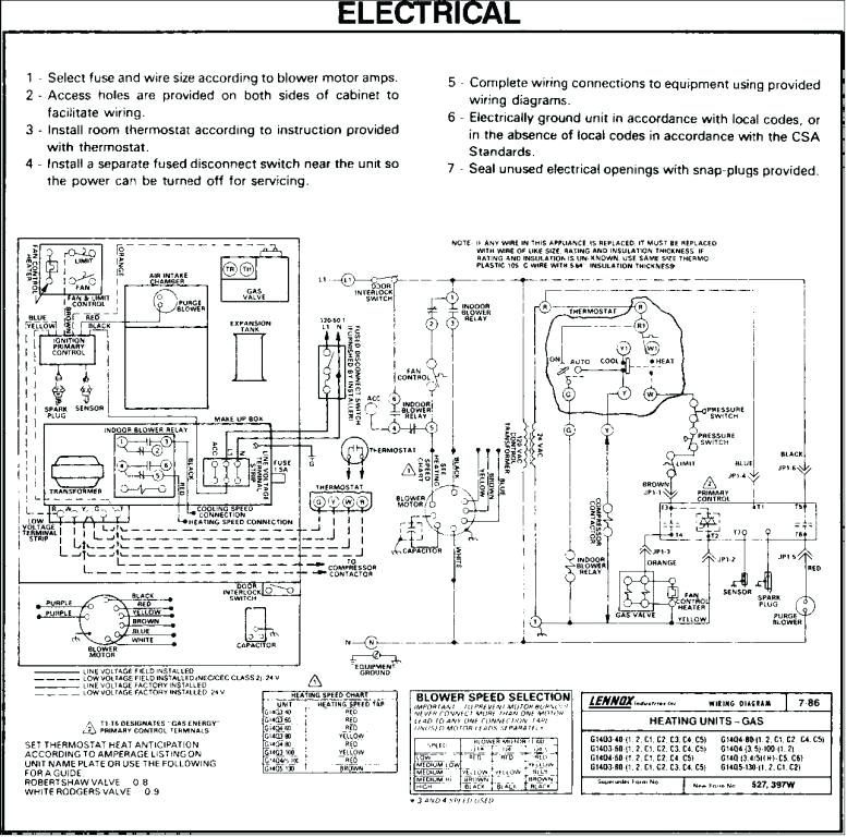 gas furnace wiring diagram pdf Collection-electrical wiring guide electrical wiring gas furnace wiring diagram rh table saw reviews info House Wiring Do It Yourself Home Wiring Guide pdf 4-g