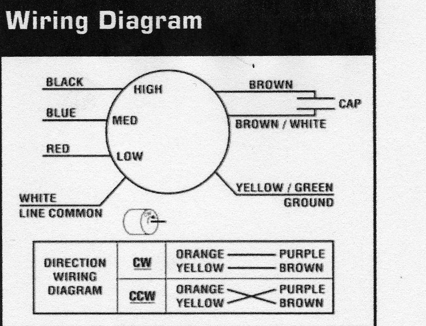 furnace blower motor diagram wiring data schema u2022 rh paletteparty co