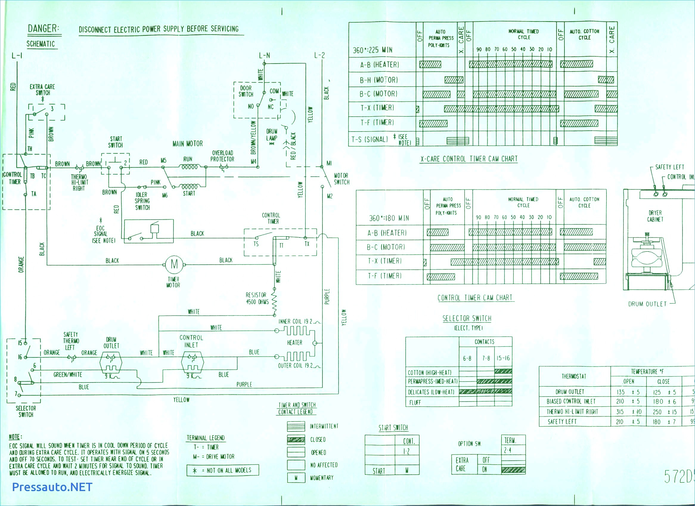 Ge Washer Wiring Diagrams - Catalogue of Schemas on