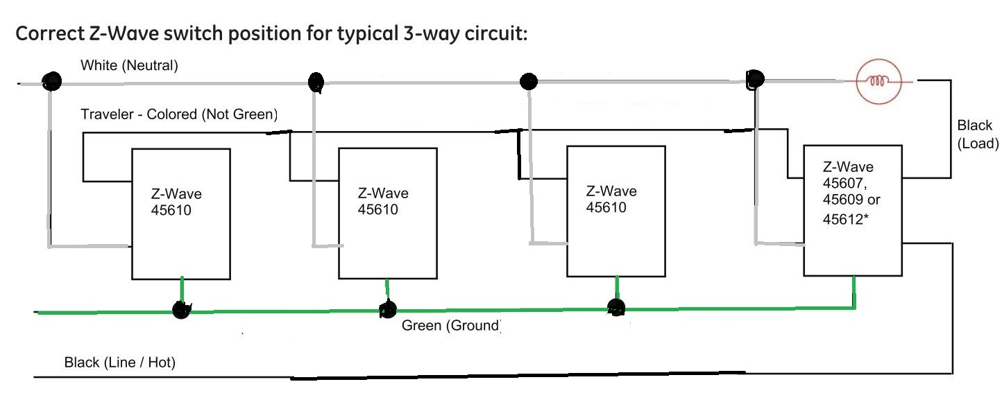 Ge Z Wave 4 Way Switch Wiring Diagram Gallery Sample 3 Wire Reed