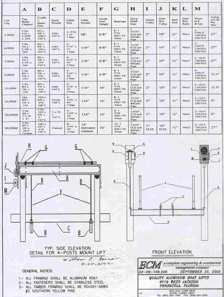 gem remote wiring diagram Collection-Please read all instructions before attempting to install your lift Failure to due so could result in serious injury or 20-l