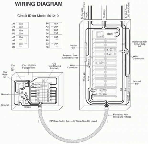 generac 400 amp transfer switch wiring diagram Collection-Loanplus Cms Installation Wiring Diagram Beautiful Generac 400 Amp Transfer Switch Service Disconnect Wiring Diagram 12-g