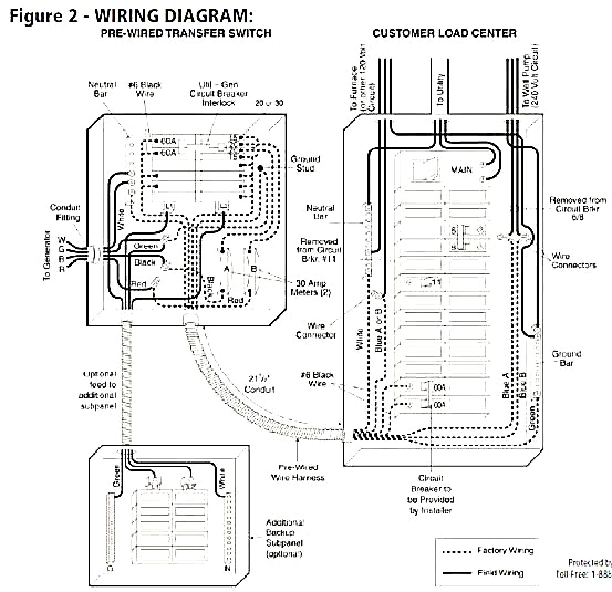 generac transfer switch wiring