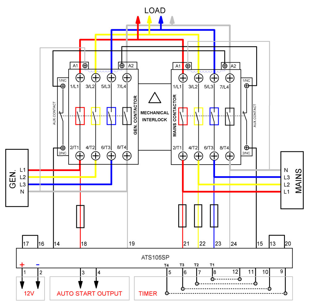 Auto Transfer Switch Wiring Diagram Library Of Diagrams. 3 Phase Generac  Generator ...