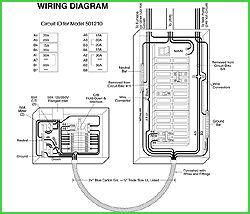 generac generator transfer switch wiring diagram Download-gentran power stay indoor manual transfer switch wiring diagram 5-o