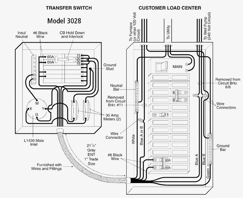 generac generator transfer switch wiring diagram Collection-Latest Generator Transfer Switch Wiring Diagram Generac 15-i