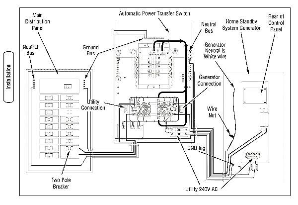 generac gts transfer switch wiring diagram Download-Generac Automatic Transfer Switch Wiring Diagram Enticing Bright Power Transfer Switch Wiring 12-h