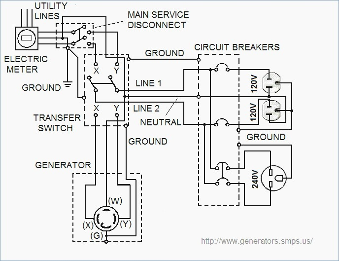 generac wiring diagram Download-The Breakers Floor Plan Unique Generator Backfeed Wiring Diagram Luxury Nice Generac Nexus 3-e
