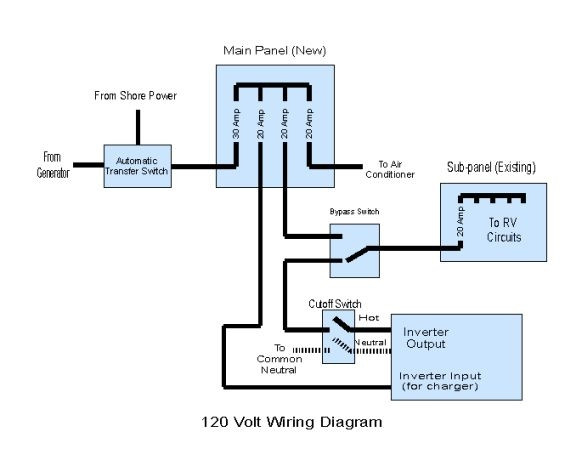 Generator automatic transfer switch wiring diagram sample wiring generator automatic transfer switch wiring diagram download 57 unique static switch circuit diagram 4 download wiring diagram swarovskicordoba Images