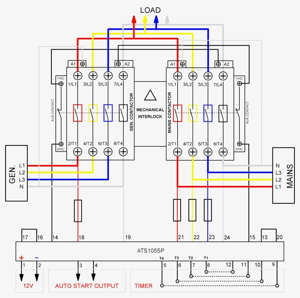 Generator Automatic Transfer Switch Wiring Diagram - Logic Diagram  Generator Amazing Great Wiring Diagram Generator Auto