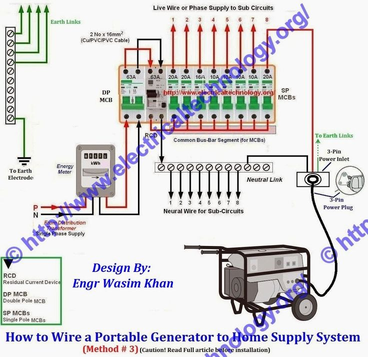 generator inlet box wiring diagram Download-generator connection with change over system to home supply 18-l