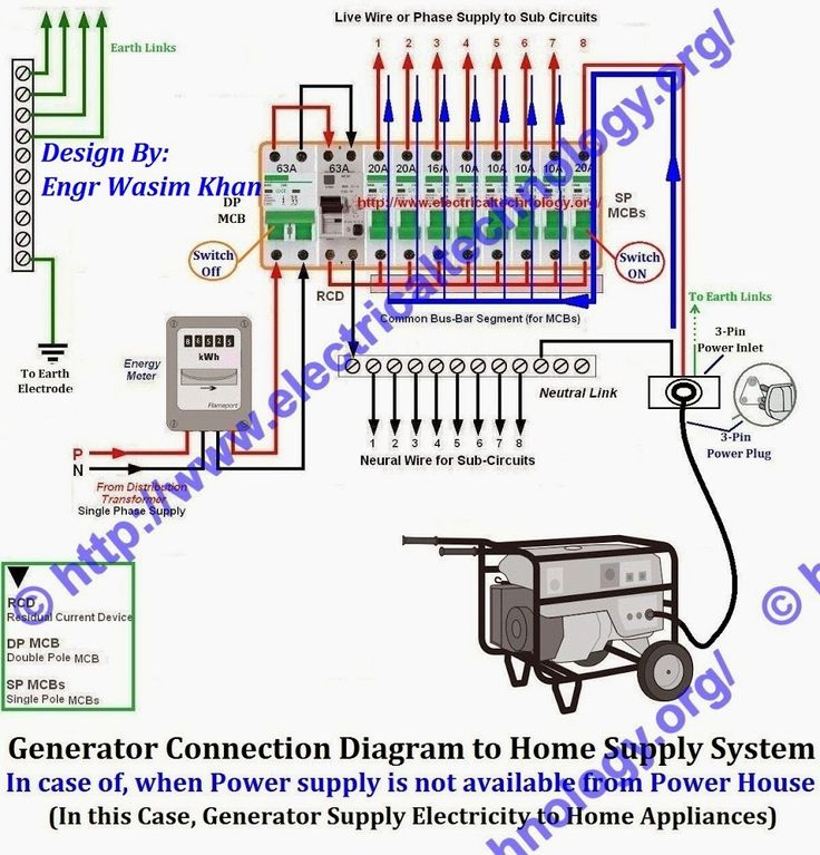 generator inlet box wiring diagram Collection-How to Connect a Portable Generator to Home Power Supply System 7-b