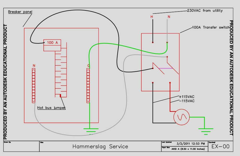 Generator Inlet Box Wiring Diagram Gallery | Wiring Diagram Sample