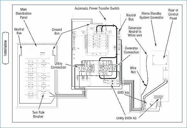 Generator Transfer Switch Wiring Diagram - Stunning Portable Generator Wiring Diagram S Everything You 1d