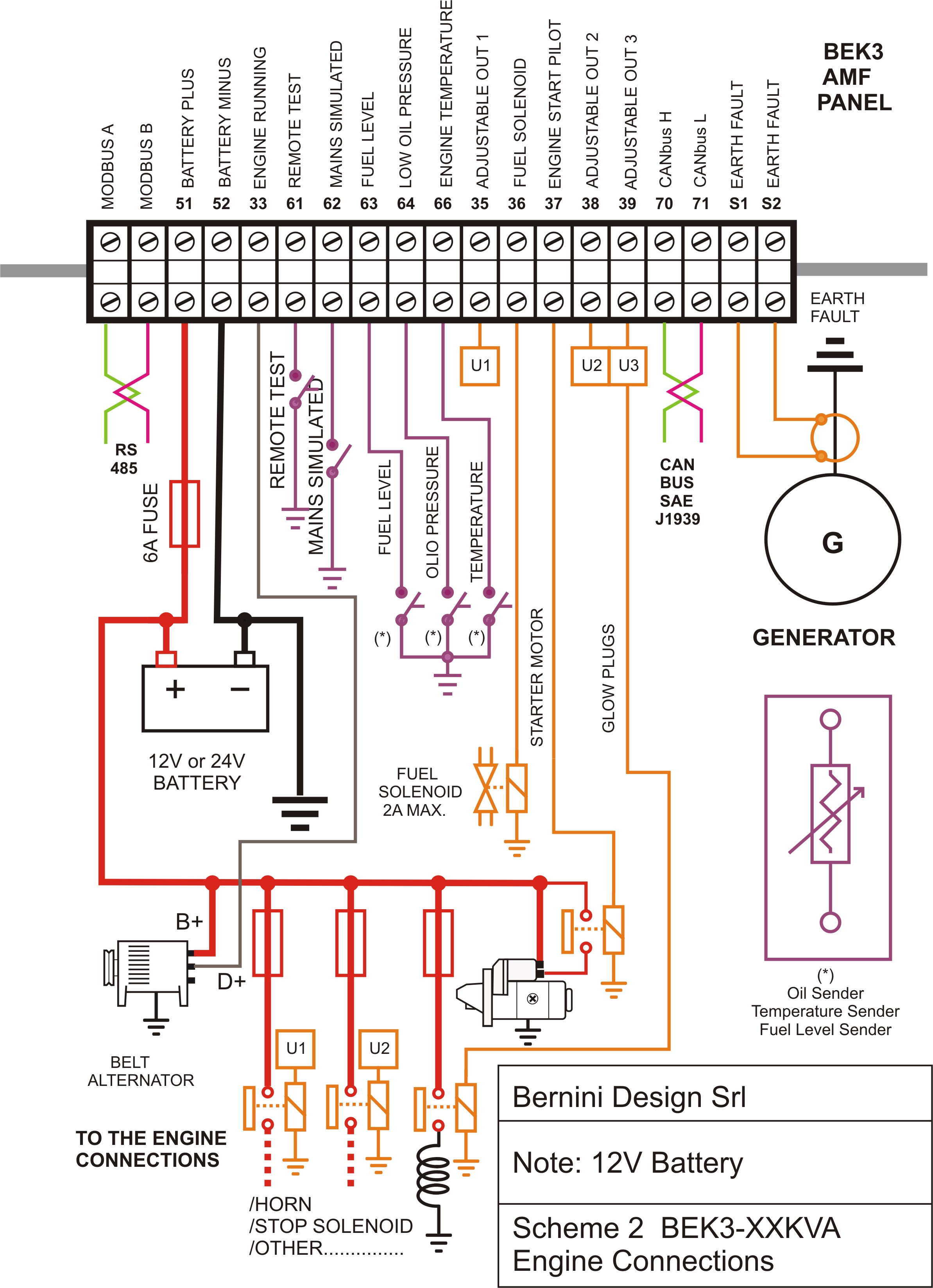 generator wiring diagram and electrical schematics pdf Collection-2387x3295 Car Diagram Electrical Drawing Basics Pdf Zen Diagram Electric 3-s