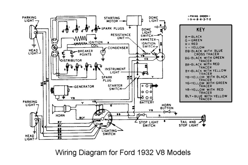 generator wiring diagram and electrical schematics pdf Download-Wiring for 1932 Ford Car 15-e