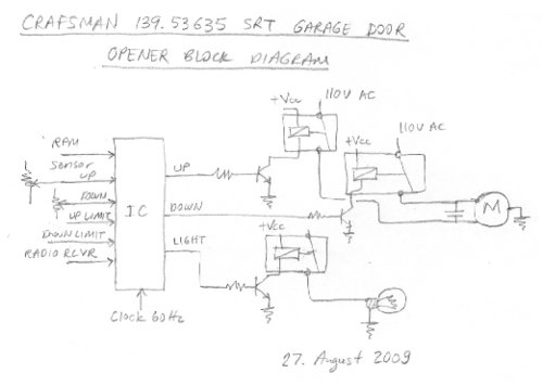 Genie Garage Door Opener Diagram Information Of Wiring Diagram
