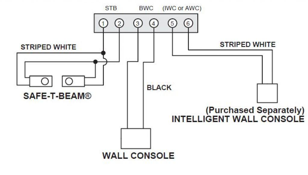 genie garage door safety sensor wiring diagram Download-Genie Garage Door Opener Wiring Diagram Best Wiring Liftmaster Garage Door Opener – Ppi Blog 9-h