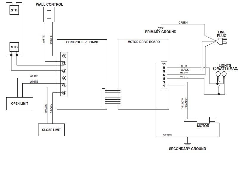 genie garage door safety sensor wiring diagram Collection-Genie Garage Door Opener Wiring Diagram Elegant Impressive 4-h