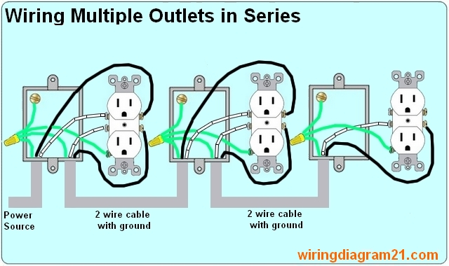 wiring a multiple plugs diagram complete wiring diagrams u2022 rh ibeegu co wiring diagrams for plugs and switches wiring diagram for plug socket