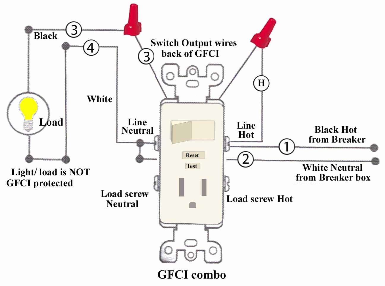 Gfci Outlet With Switch Wiring Diagram Sample Timer Wire Collection Full Size Of Leviton