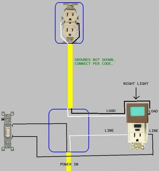 gfci outlet with switch wiring diagram sample wiring diagram sample rh faceitsalon com Wiring a GFCI Receptacle GFCI Switch Outlet Combo Diagram