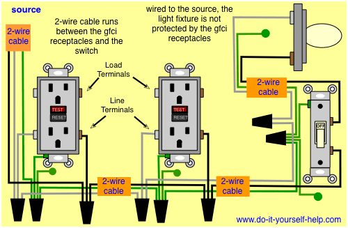 Gfci Outlet With Switch Wiring Diagram Sample